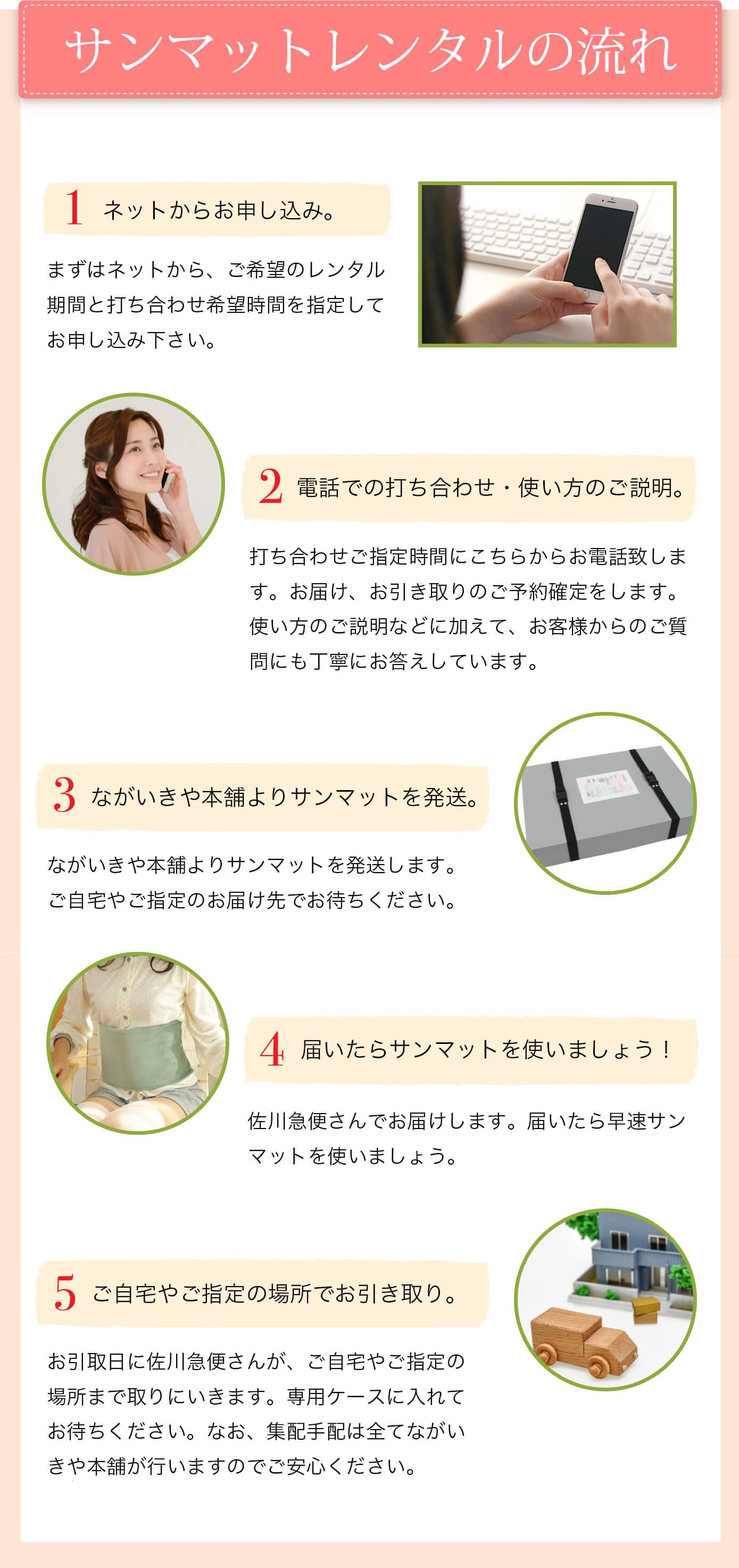 サンマット紹介7